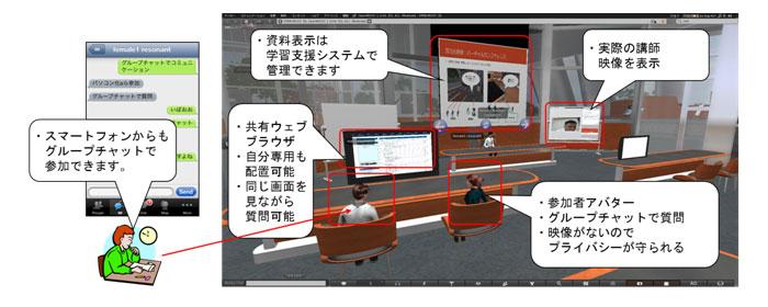 3D学習システム